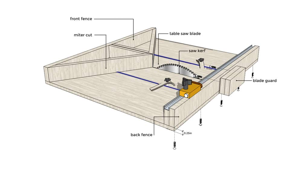 Table Saw Sled for Miter Cuts