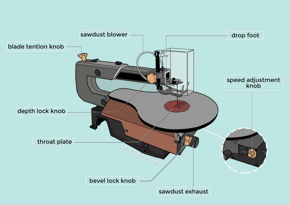 Parts of a Scroll Saw